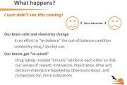 Brain_Body Impact of Addiction what hap